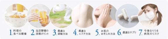 あなただけの美容と健康の秘密がわかる。