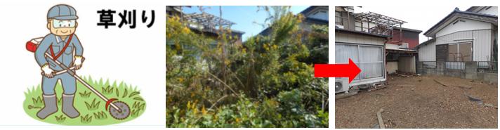 空き家対策 水戸市 支援サポート 茨城県